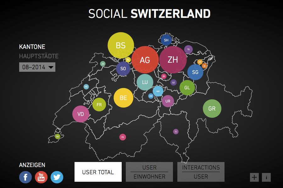 Social Switzerland