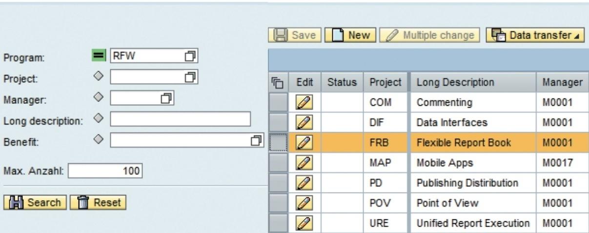 CubeServ Master Data Editor